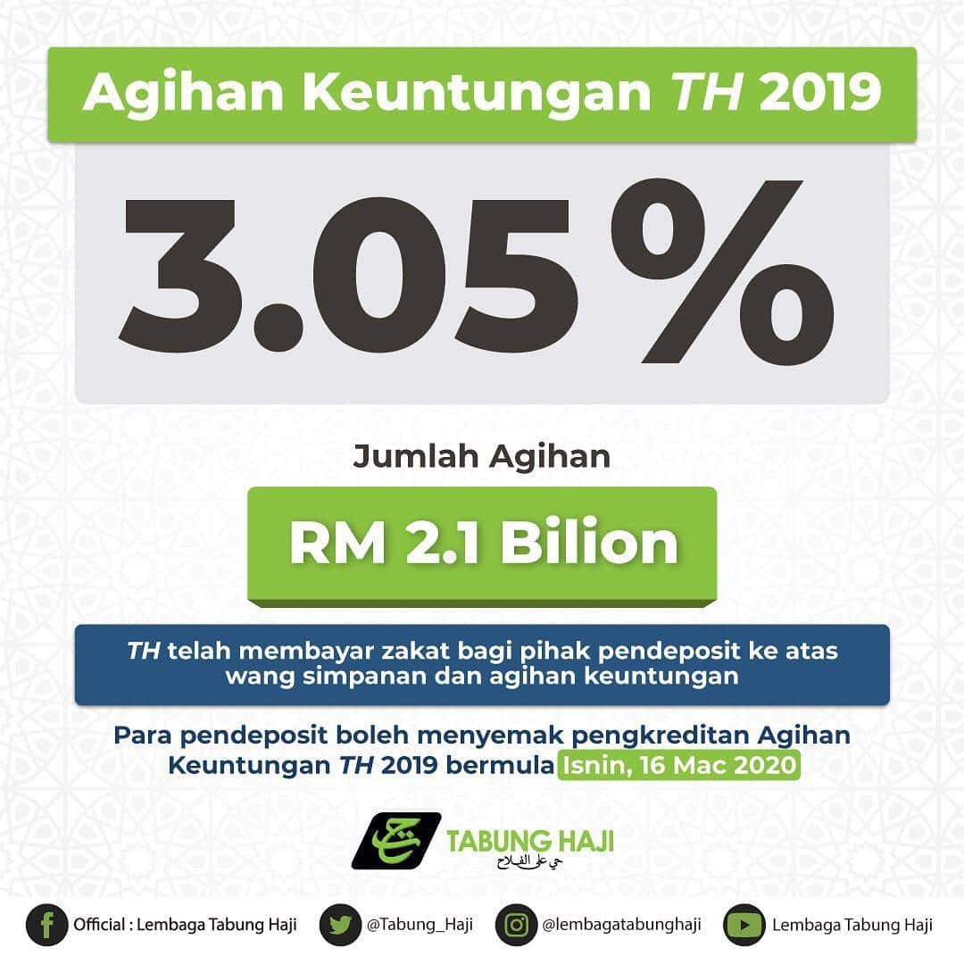Hibah 2019 : TH Umum 3.05%